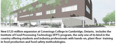 The Institute of Food Processing Technology